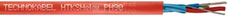 HTKSHekw PH90 1x2x1,0 czerwony Kabel TKS bezhalogenowy ognioodporny